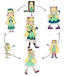 Meme Characters List - blondes in green meme galleries and gravity falls