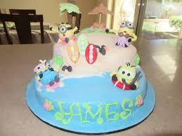 Cake Decorations Perth Wa Cakes With Character In Canning Vale Perth Wa Cake Shop Truelocal