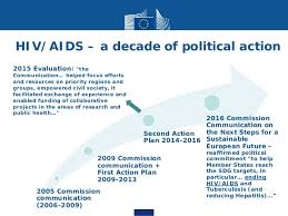 Challenge Hiv Hiv Prevention And The Eu Is Up To The Challenge