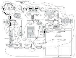 residential electrical wiring diagrams pdf wiring wiring diagram