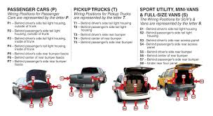 quick reference charts hitches and towing 101 towing resource