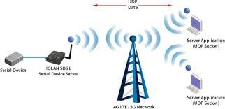 iolan sdg l device server serial over cellular 4g lte networks