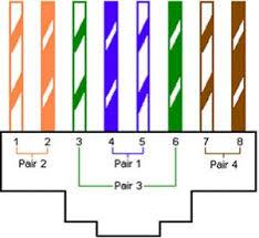 le grand cat 5 wiring diagram b jack wiring straight thru utp