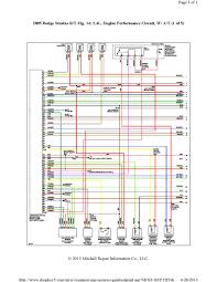 dodge neon stereo wiring diagram dodge ram 1500 stereo wiring