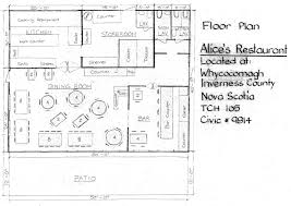 Floor Plans With Measurements Restaurant Kitchen Layout Dimensions The Budding Chef Work