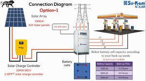 best solar inverter in india 100kw off grid solar system youtube