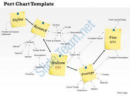 Pert Chart Template Excel 0514 Pert Chart Template Diagram Powerpoint Presentation