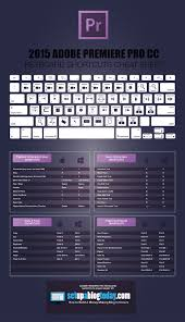 adobe premiere pro tutorial in pdf print your own premiere pro keyboard shortcuts