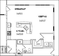 top 5 floor plans with walk in pantries