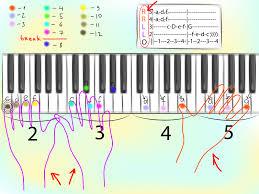 ad un piano comment lire des tablatures de piano 8