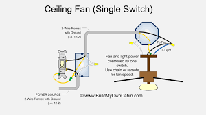 Ceiling Fan And Light Switch Ceiling Fan Wiring Diagram Single Switch