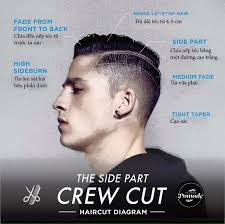 pinoy hairstyle trending modern male haircuts with diagrams for your barbar