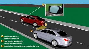 The Little Blind Spot Blind Spot Detection Car Tech That Watches Where You Can U0027t
