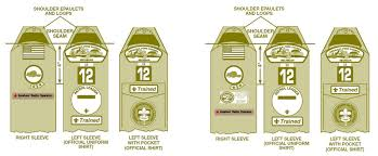 Flag Placement Bsa To Offer Amateur Radio Operator Rating Strip