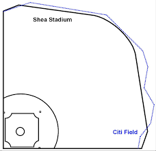 we all recognize that the how citi field u0027s new dimensions have affected mets hitters