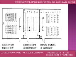 Floor Plan For Classroom Architectural Standards