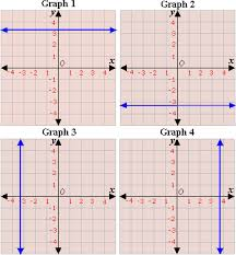 graphing horizontal and vertical lines worksheet problems