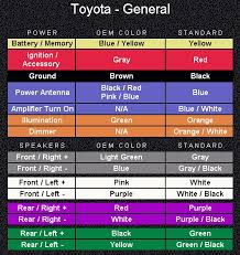 toyota windom radio wiring diagram on toyota images free download