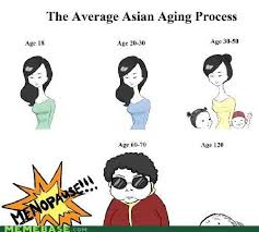 Asian Lady Meme - engrish funny asian aging process memebase funny memes
