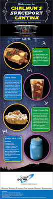 created to savor trademark of small planet foods inc 40 best food and beverage infographics images on pinterest