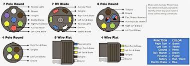 trailer light hook up latest 4 wire trailer wiring diagram trailer light wiring diagram 4