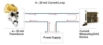 wiring diagram plc to 4ma and 20ma devices u2013 readingrat net