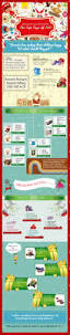 what do kids want for christmas the top toys of 2012 visual ly