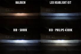 brightest hid lights for cars h11 led headlight 2015 toyota highlander led 2015 toyota