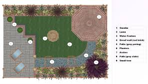 Small Patio Water Feature Ideas by A Layout Plan For Small Garden With Water Feature Gallery Home