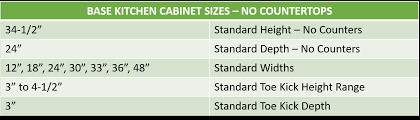standard height of kitchen base cabinets kitchen cabinet sizes and specifications guide home
