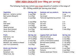 7 best low oxalate diet behavior zellweger syndrome images on