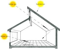Passive Solar Lighting