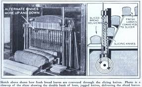How To Use The Bread Machine The Invention Of Sliced Bread