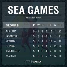 jadwal tv siaran langsung hasil u0026 klasemen timnas indonesia di