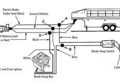 trailer breakaway wiring diagram trailer brake wiring tractor