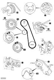 to replace timing belt on ford focus 1 8 tdci 2002 2005
