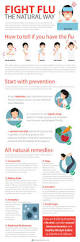 539 best images about nutrition and natural remedies on pinterest