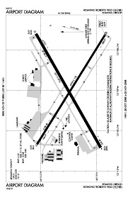 Portland Oregon Airport Map by Roberts Field Airport