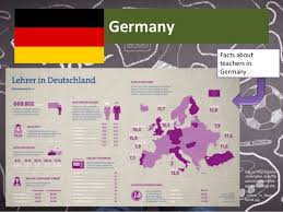comparison of education in and germany