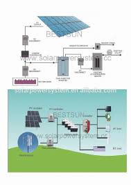 Home Lighting Systems Design by New Design Easy Install 200w Led Solar Home Lighting System In