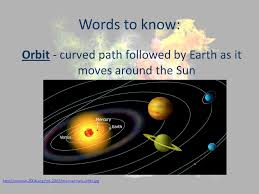 Vermont how fast does the earth travel around the sun images Seasons change happens ppt video online download jpg