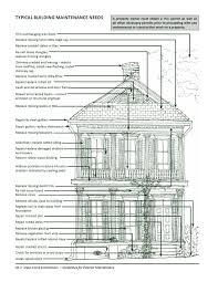 vieux carre historic district design guidelines u2014