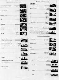 Map Symbols Land Navigation Handout