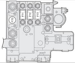 alfa romeo spider 2006 u2013 2011 u2013 fuse box diagram auto genius