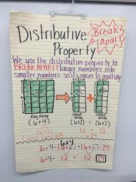 talking about the distributive property used arrays to show how