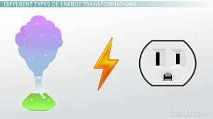 energy transformation definition types u0026 examples video
