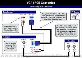 cat5 home network wiring diagram dolgular com