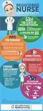 14 best registered medical assistant rma certification