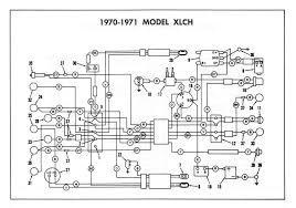 harley wiring diagram wiring diagram and schematic design