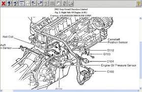2001 jeep grand pressure sending unit 2002 other jeep models high pressure engine mechanical